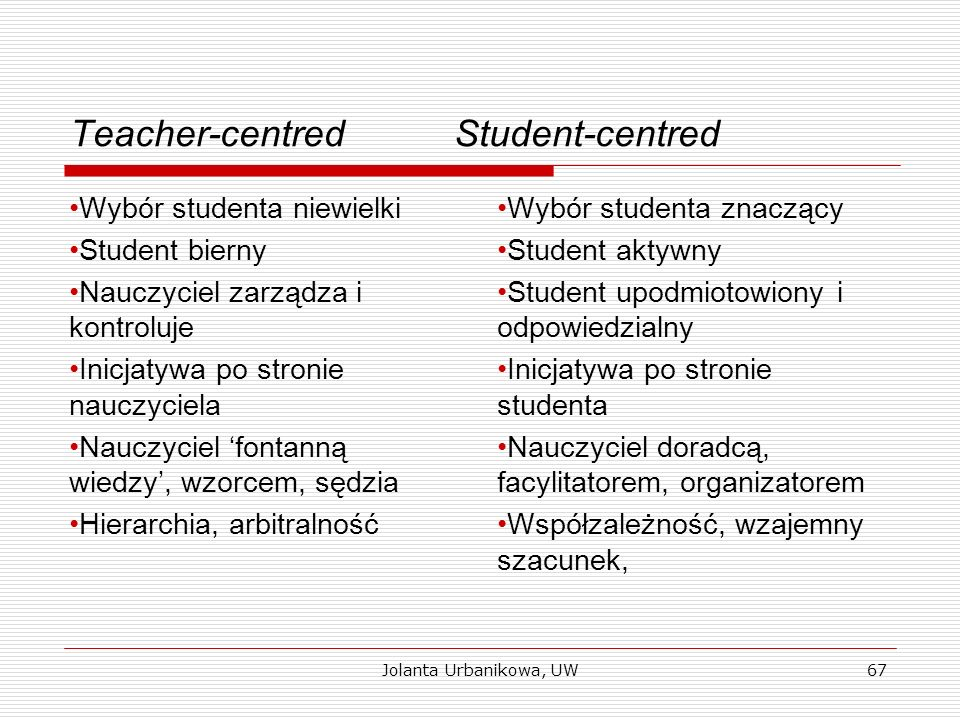 Teacher-centredStudent-centred Wybór studenta niewielki Student bierny Nauczyciel zarządza i kontroluje Inicjatywa po stronie nauczyciela Nauczyciel '