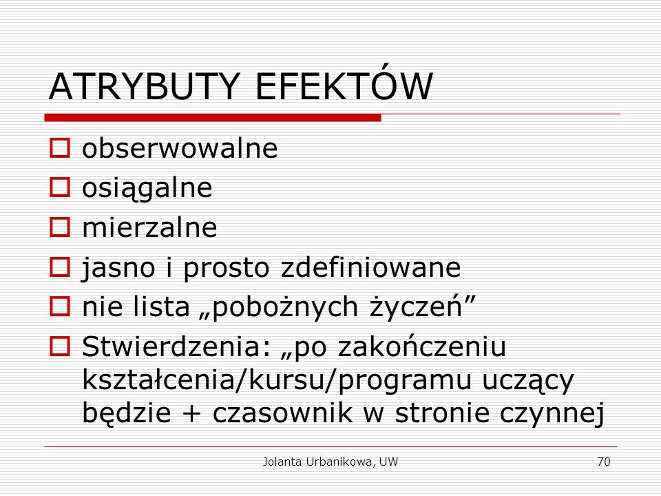"""Jolanta Urbanikowa, UW ATRYBUTY EFEKTÓW  obserwowalne  osiągalne  mierzalne  jasno i prosto zdefiniowane  nie lista """"pobożnych życzeń""""  Stwierdz"""