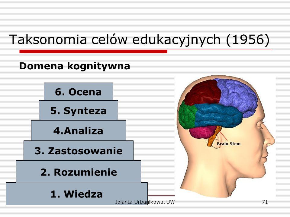 Taksonomia celów edukacyjnych (1956) 1. Wiedza 2. Rozumienie 3. Zastosowanie 4.Analiza 5. Synteza 6. Ocena Domena kognitywna Jolanta Urbanikowa, UW71