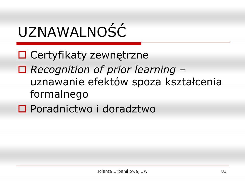 UZNAWALNOŚĆ  Certyfikaty zewnętrzne  Recognition of prior learning – uznawanie efektów spoza kształcenia formalnego  Poradnictwo i doradztwo Jolant