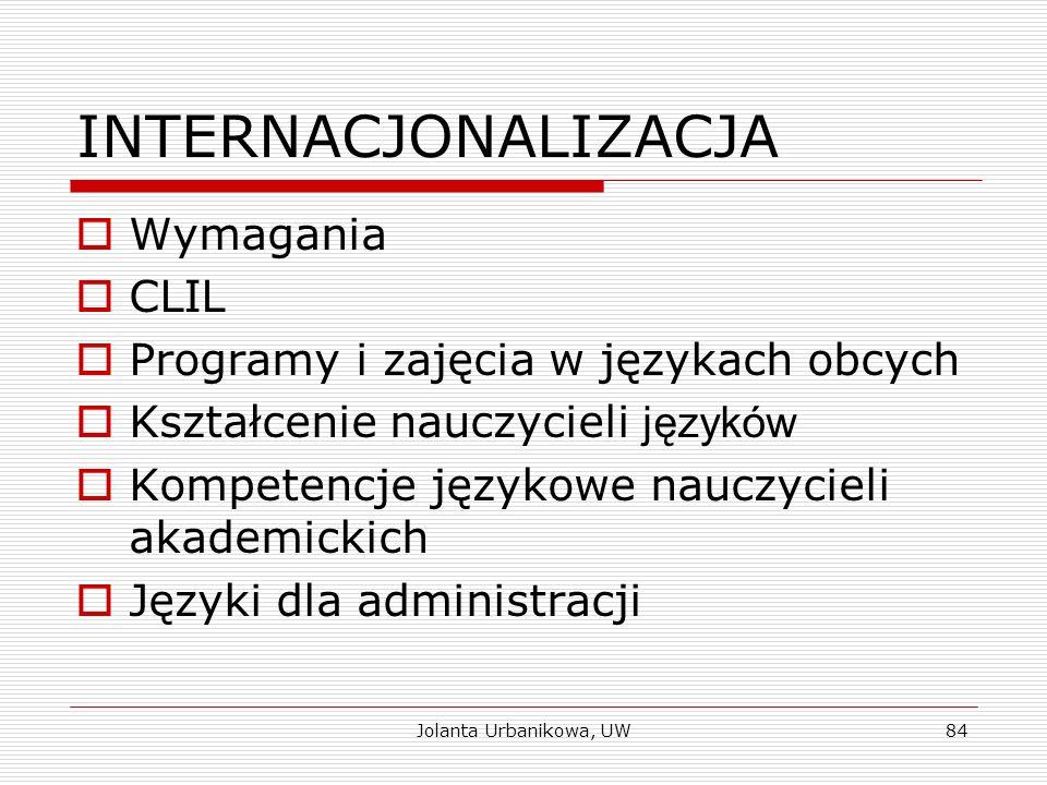 INTERNACJONALIZACJA  Wymagania  CLIL  Programy i zajęcia w językach obcych  Kształcenie nauczycieli języków  Kompetencje językowe nauczycieli aka
