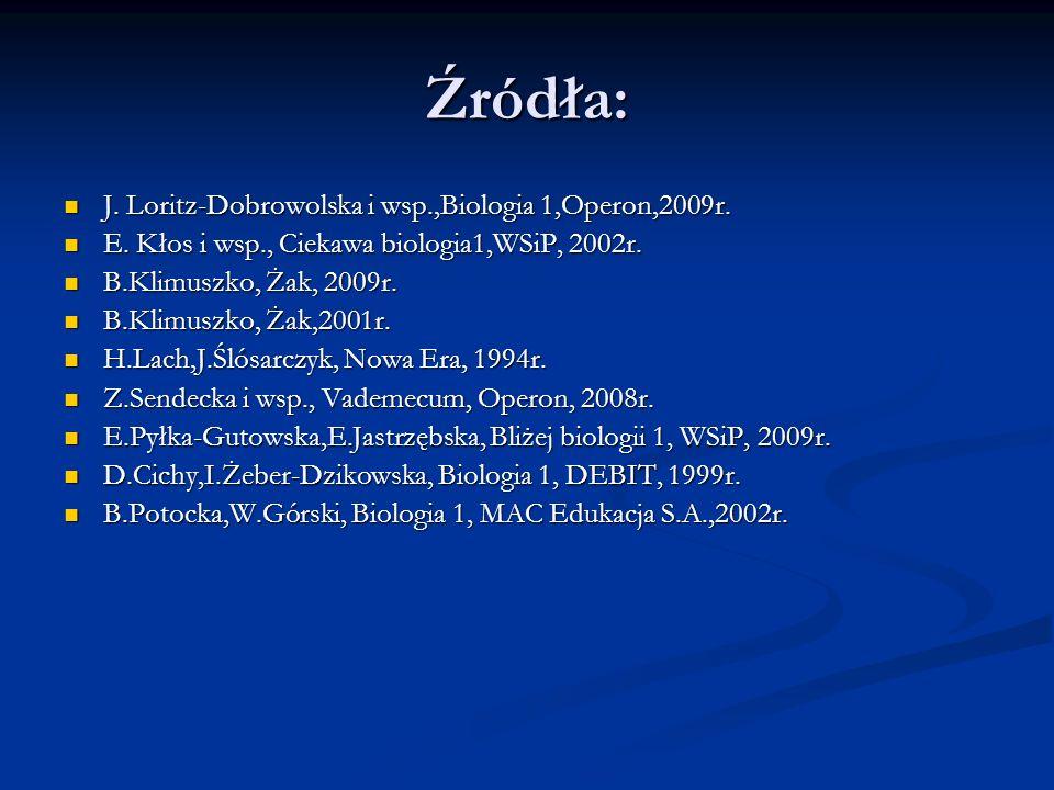 Źródła: J. Loritz-Dobrowolska i wsp.,Biologia 1,Operon,2009r. J. Loritz-Dobrowolska i wsp.,Biologia 1,Operon,2009r. E. Kłos i wsp., Ciekawa biologia1,