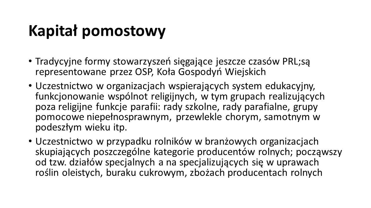 Kapitał pomostowy Tradycyjne formy stowarzyszeń sięgające jeszcze czasów PRL;są representowane przez OSP, Koła Gospodyń Wiejskich Uczestnictwo w organ