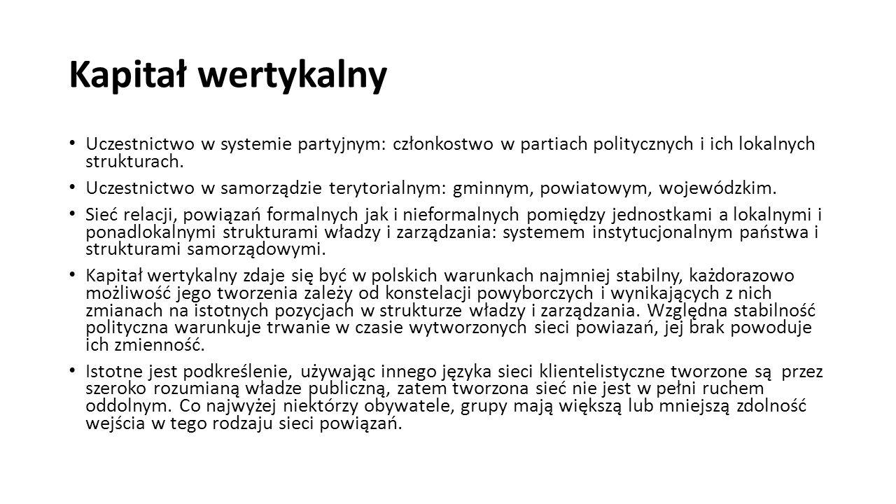 Kapitał wertykalny Uczestnictwo w systemie partyjnym: członkostwo w partiach politycznych i ich lokalnych strukturach.