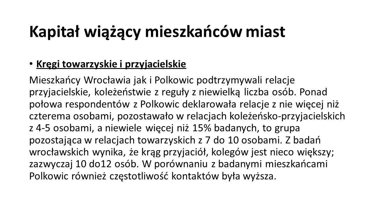 Kapitał wiążący mieszkańców miast Kręgi towarzyskie i przyjacielskie Mieszkańcy Wrocławia jak i Polkowic podtrzymywali relacje przyjacielskie, koleżeństwie z reguły z niewielką liczba osób.