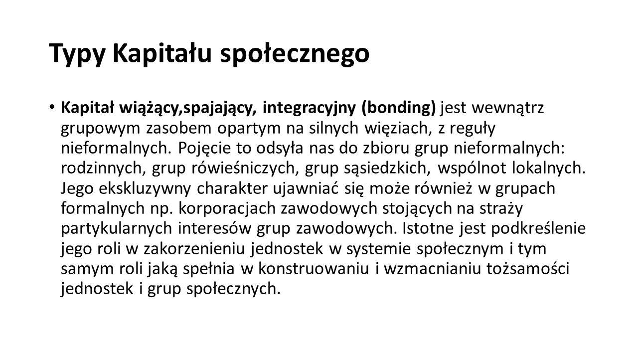 Typy Kapitału społecznego Kapitał wiążący,spajający, integracyjny (bonding) jest wewnątrz grupowym zasobem opartym na silnych więziach, z reguły nieformalnych.