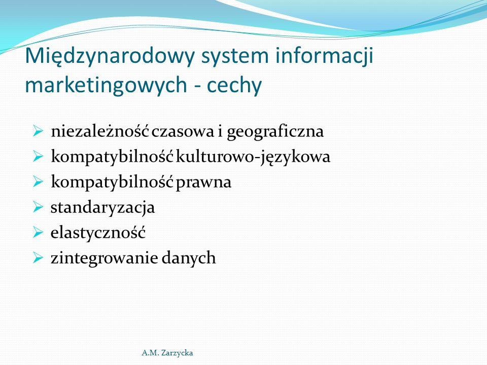 Międzynarodowy system informacji marketingowych - cechy  niezależność czasowa i geograficzna  kompatybilność kulturowo-językowa  kompatybilność prawna  standaryzacja  elastyczność  zintegrowanie danych A.M.