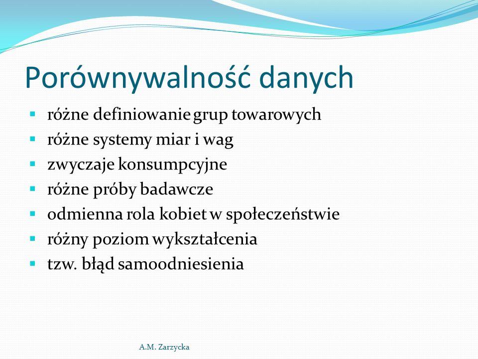Największe agencje badawcze w Polsce SMG/KRC Poland S.A.