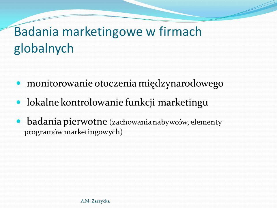 Badania marketingowe w firmach globalnych monitorowanie otoczenia międzynarodowego lokalne kontrolowanie funkcji marketingu badania pierwotne (zachowania nabywców, elementy programów marketingowych) A.M.
