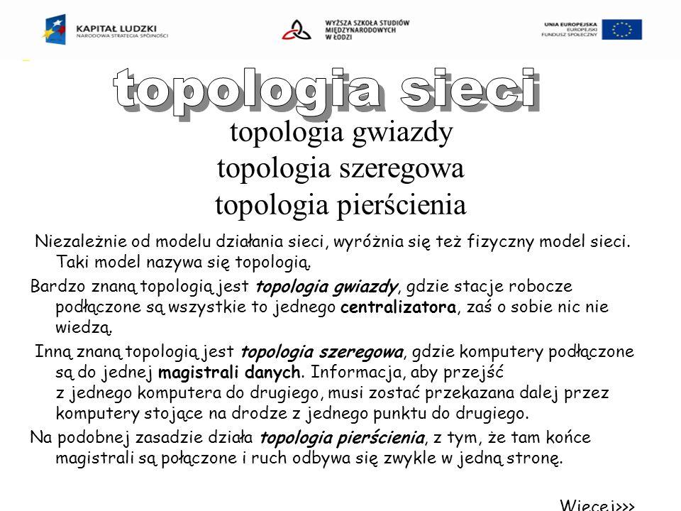 topologia gwiazdy topologia szeregowa topologia pierścienia Niezależnie od modelu działania sieci, wyróżnia się też fizyczny model sieci.