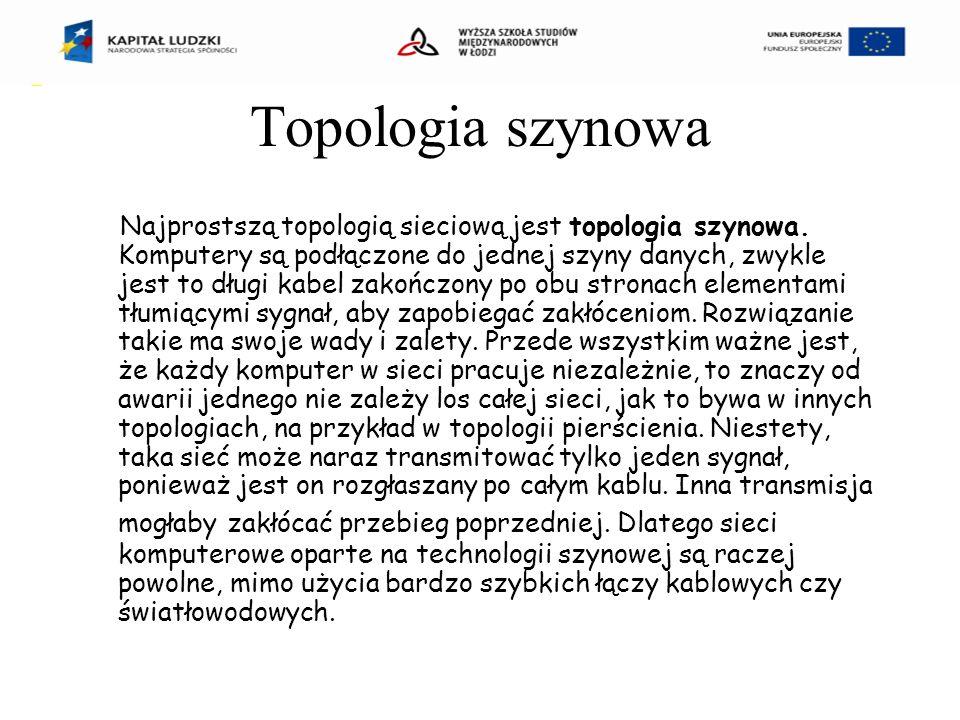 Topologia szynowa Najprostszą topologią sieciową jest topologia szynowa.