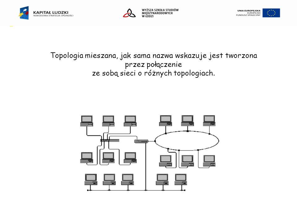 Topologia mieszana, jak sama nazwa wskazuje jest tworzona przez połączenie ze sobą sieci o różnych topologiach.