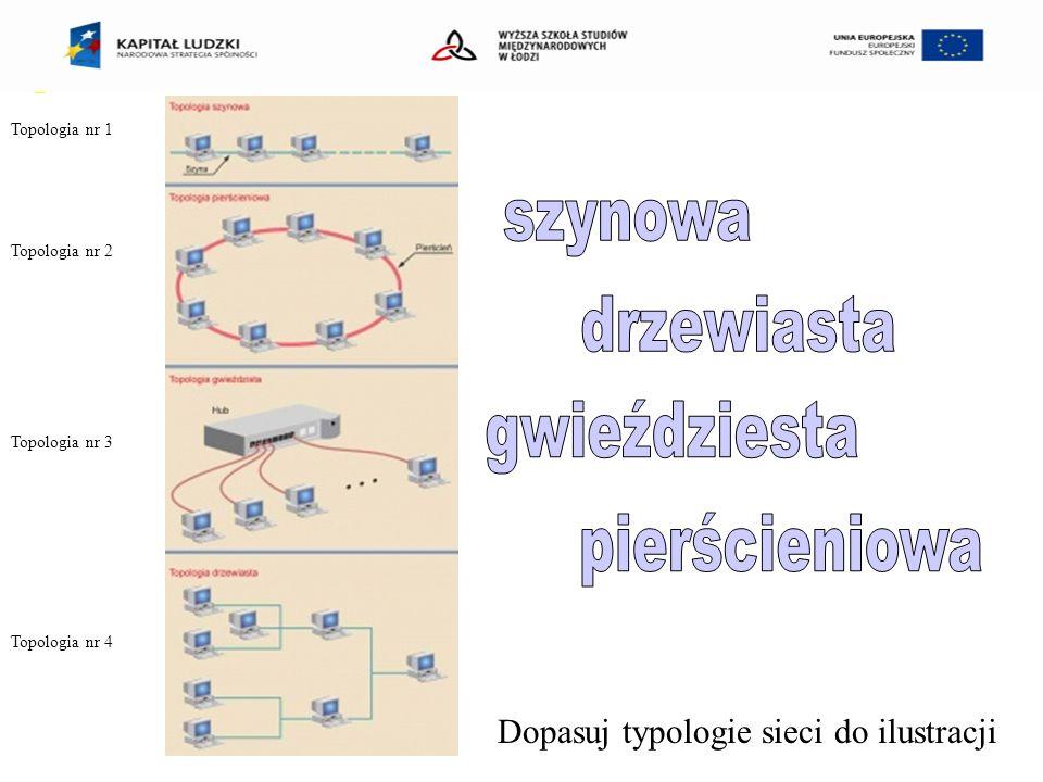 Topologia nr 1 Topologia nr 2 Topologia nr 3 Topologia nr 4 Dopasuj typologie sieci do ilustracji