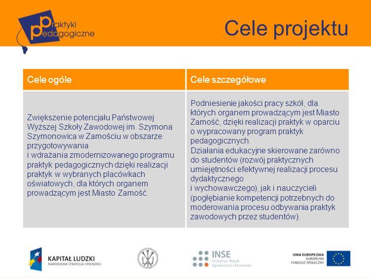 Zakres tematyczny rekomendacji W ramach projektu zostały opracowane rekomendacje dotyczące: sytuacji trudnych w pracy nauczyciela, technik pracy z grupą i jednostką, organizacji pracy nauczyciela.