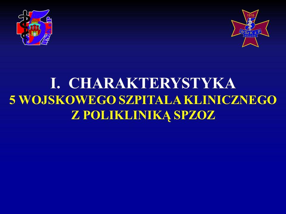 PLAN PREZENTACJI I.Charakterystyka 5WSzKzP SPZOZ II.Charakterystyka III OPL III.Rozporządzenie Rady Ministrów z dnia 3 listopada 2009 zmieniające rozp