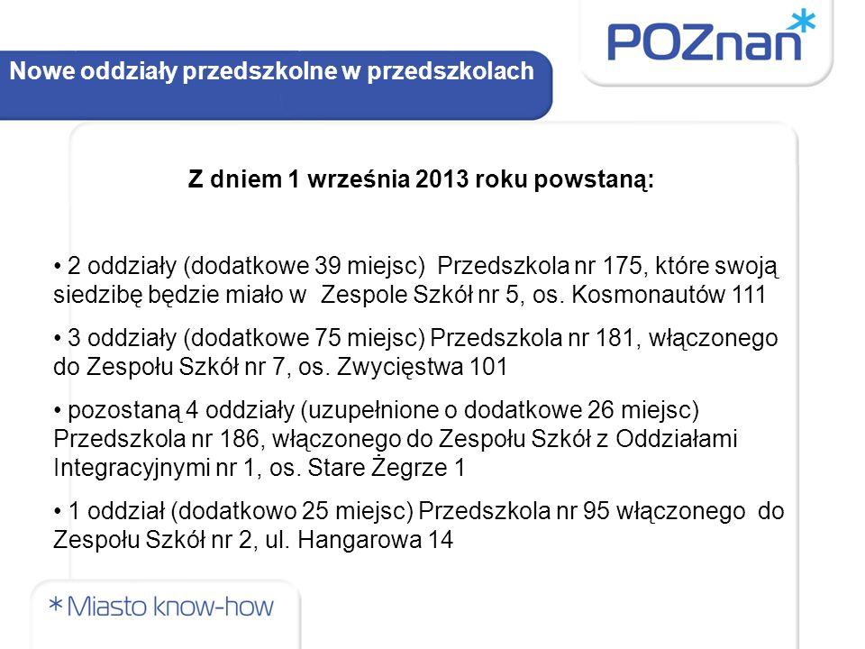 Nowe oddziały przedszkolne w przedszkolach Z dniem 1 września 2013 roku powstaną: 2 oddziały (dodatkowe 39 miejsc) Przedszkola nr 175, które swoją sie