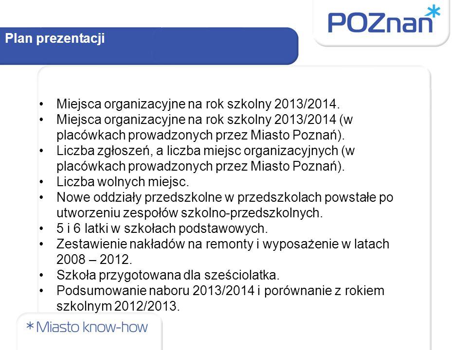 Miejsca organizacyjne na rok szkolny 2013/2014. Miejsca organizacyjne na rok szkolny 2013/2014 (w placówkach prowadzonych przez Miasto Poznań). Liczba