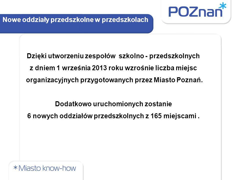 Nowe oddziały przedszkolne w przedszkolach Z dniem 1 września 2013 roku powstaną: 2 oddziały (dodatkowe 39 miejsc) Przedszkola nr 175, które swoją siedzibę będzie miało w Zespole Szkół nr 5, os.