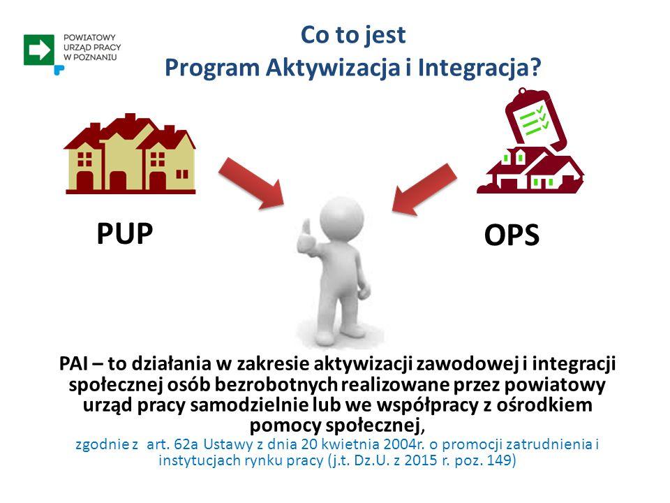 Co to jest Program Aktywizacja i Integracja? PAI – to działania w zakresie aktywizacji zawodowej i integracji społecznej osób bezrobotnych realizowane