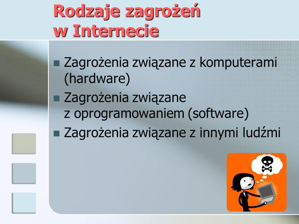Rodzaje zagrożeń w Internecie Zagrożenia związane z komputerami (hardware) Zagrożenia związane z oprogramowaniem (software) Zagrożenia związane z innymi ludźmi