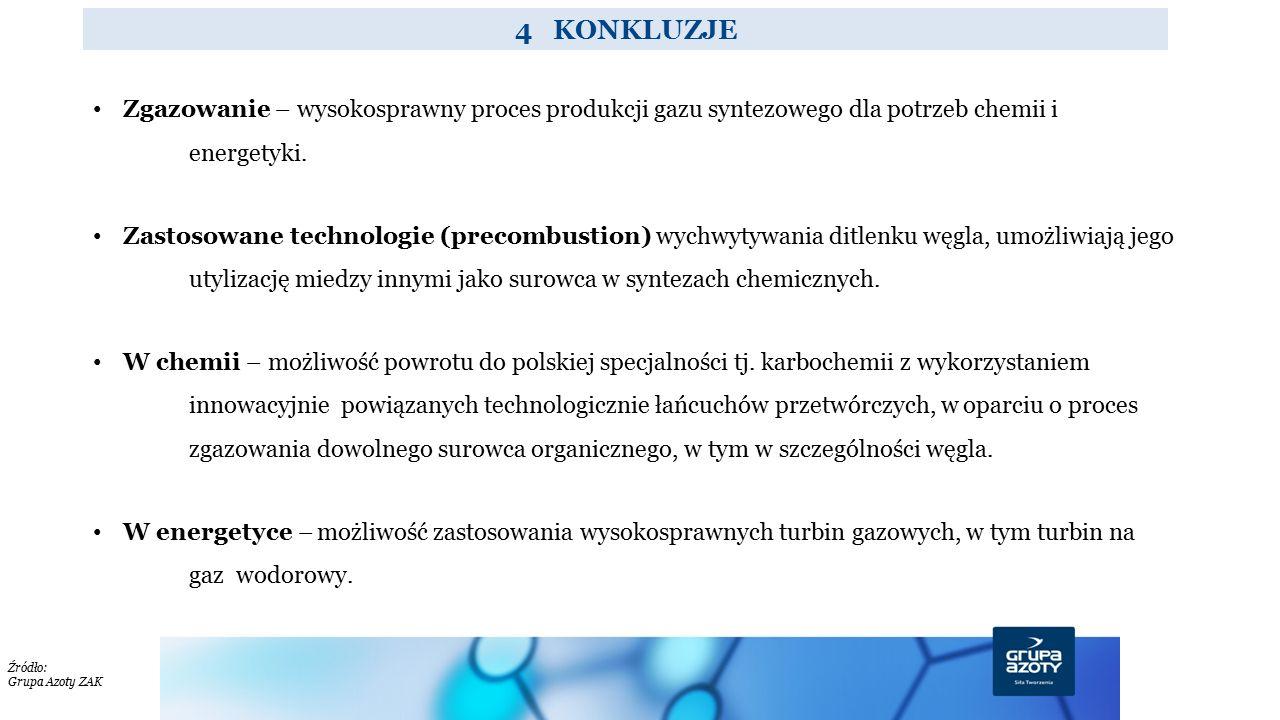 4 KONKLUZJE Źródło: Grupa Azoty ZAK Zgazowanie – wysokosprawny proces produkcji gazu syntezowego dla potrzeb chemii i energetyki. Zastosowane technolo