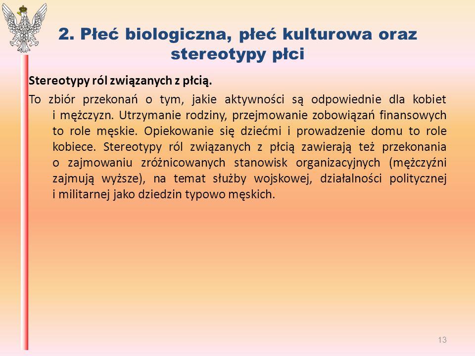 2. Płeć biologiczna, płeć kulturowa oraz stereotypy płci Stereotypy ról związanych z płcią.