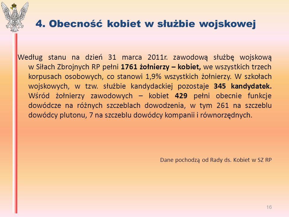 4. Obecność kobiet w służbie wojskowej Według stanu na dzień 31 marca 2011r.