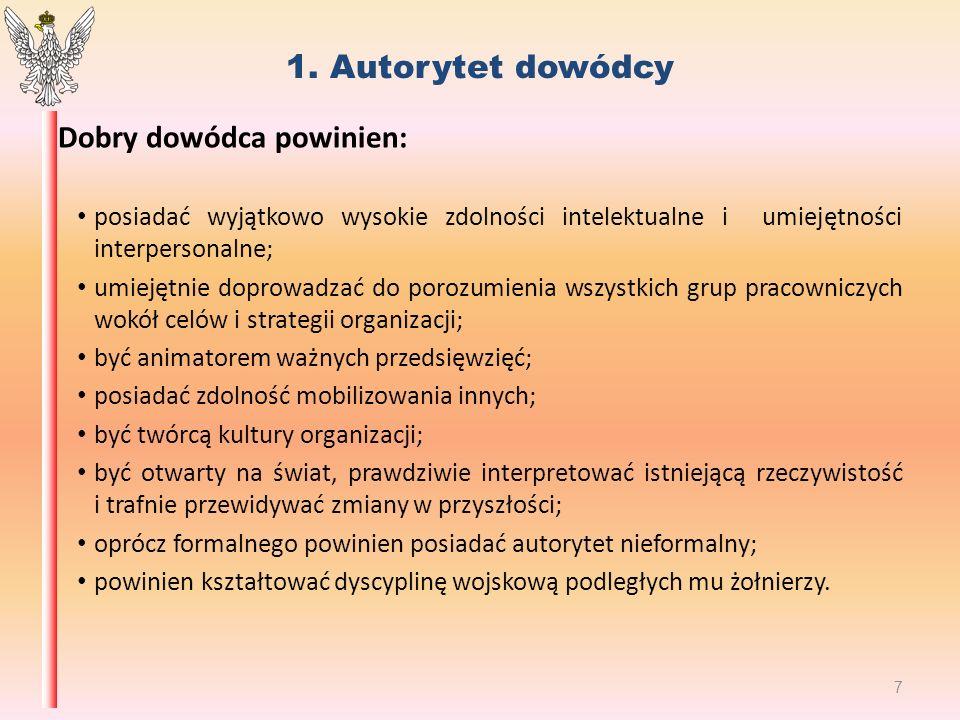 1.Autorytet dowódcy Model zarządzania różnorodnością (ang.