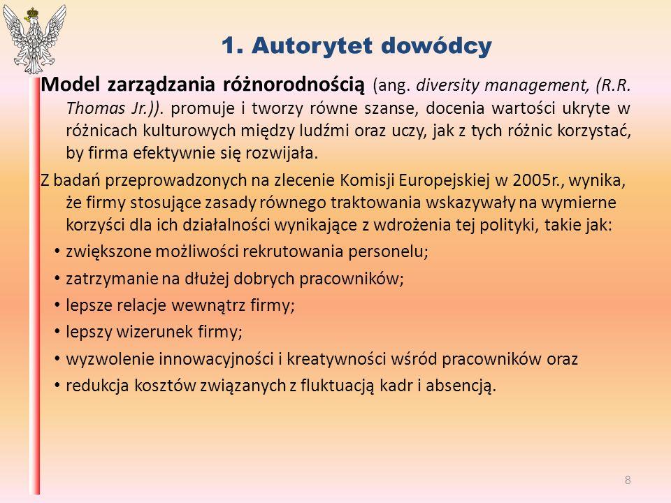 1. Autorytet dowódcy Model zarządzania różnorodnością (ang.