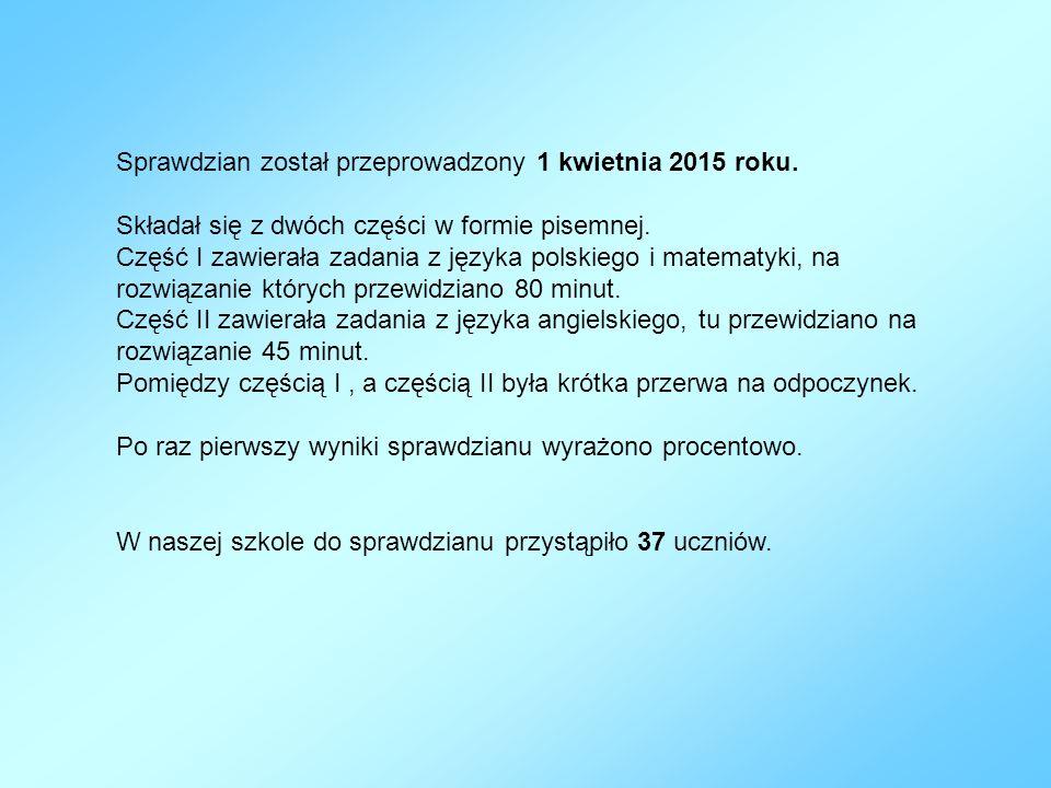 Sprawdzian został przeprowadzony 1 kwietnia 2015 roku. Składał się z dwóch części w formie pisemnej. Część I zawierała zadania z języka polskiego i ma