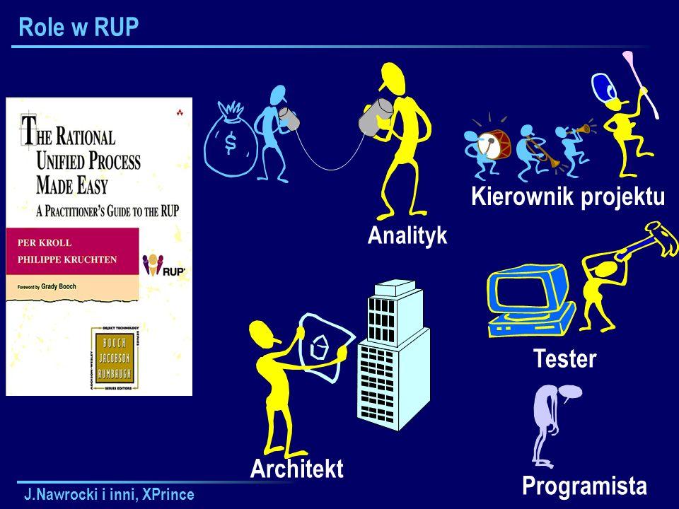 J.Nawrocki i inni, XPrince Role w RUP Kierownik projektu Tester Programista Analityk Architekt