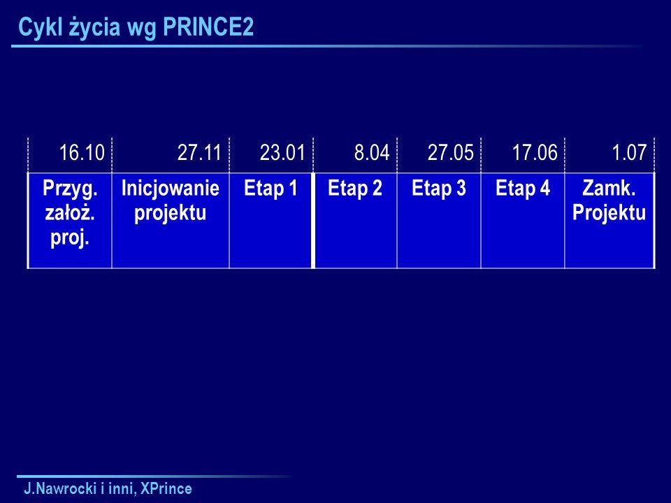 J.Nawrocki i inni, XPrince Cykl życia wg PRINCE2 16.1027.1123.018.0427.0517.061.07 Przyg.