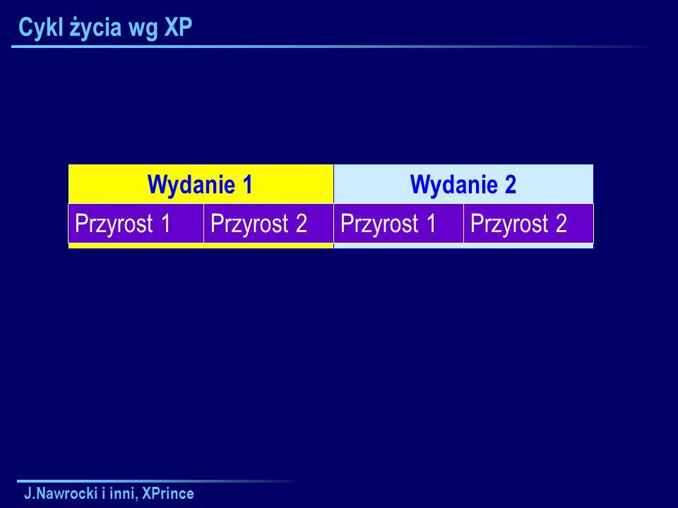 J.Nawrocki i inni, XPrince Wydanie 2Wydanie 1 Cykl życia wg XP Przyrost 1Przyrost 2Przyrost 1Przyrost 2