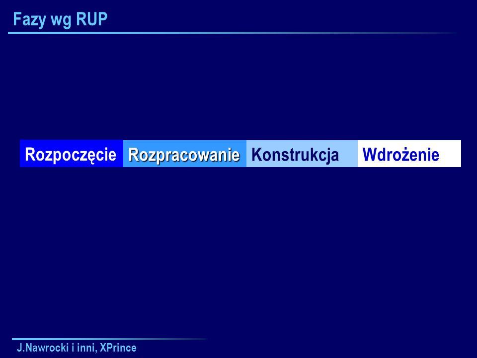 J.Nawrocki i inni, XPrince Fazy wg RUP Rozpoczęcie RozpracowanieKonstrukcjaWdrożenie
