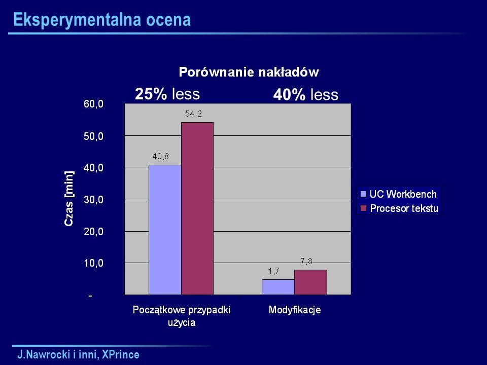 J.Nawrocki i inni, XPrince Eksperymentalna ocena 25% less 40% less