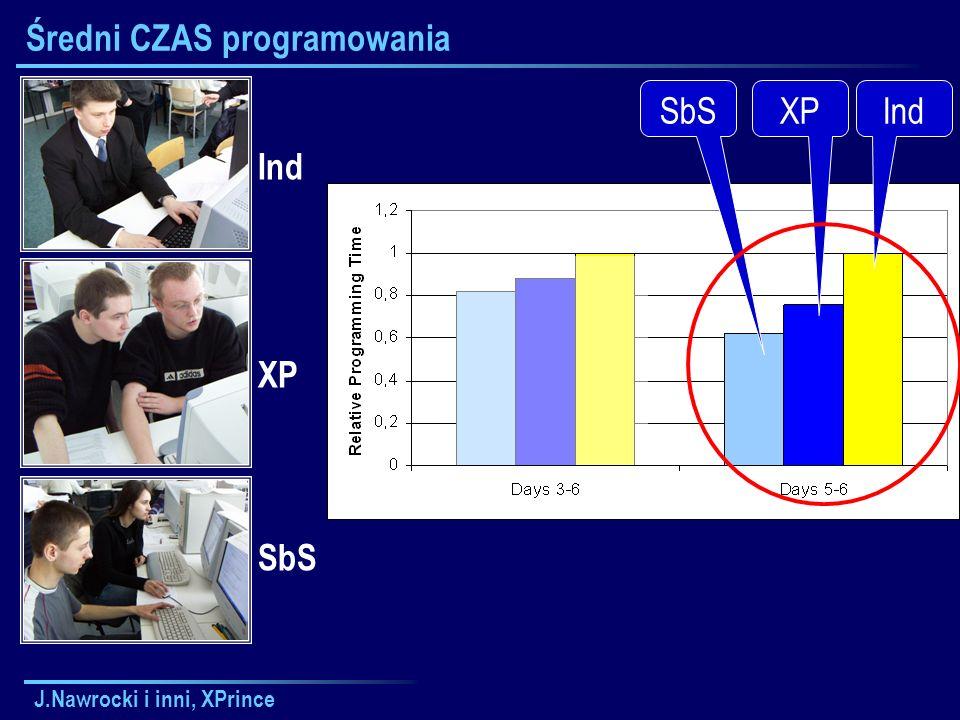 J.Nawrocki i inni, XPrince Średni CZAS programowania Ind XP SbS IndXPSbS