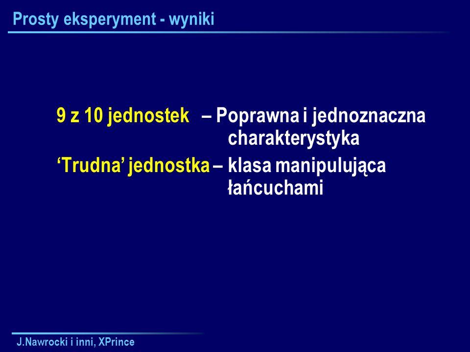 J.Nawrocki i inni, XPrince Prosty eksperyment - wyniki 9 z 10 jednostek – Poprawna i jednoznaczna charakterystyka 'Trudna' jednostka – klasa manipulująca łańcuchami