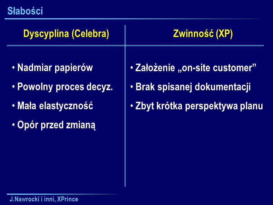 J.Nawrocki i inni, XPrince Słabości Dyscyplina (Celebra)Zwinność (XP) Nadmiar papierów Powolny proces decyz.
