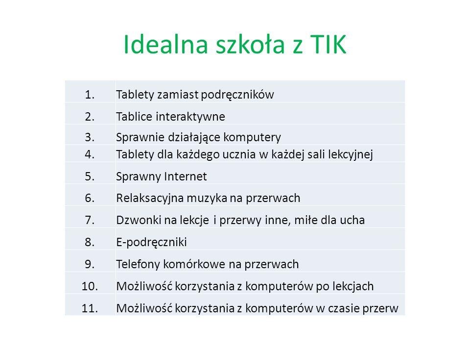 Idealna szkoła z TIK 1.Tablety zamiast podręczników 2.Tablice interaktywne 3.Sprawnie działające komputery 4.Tablety dla każdego ucznia w każdej sali