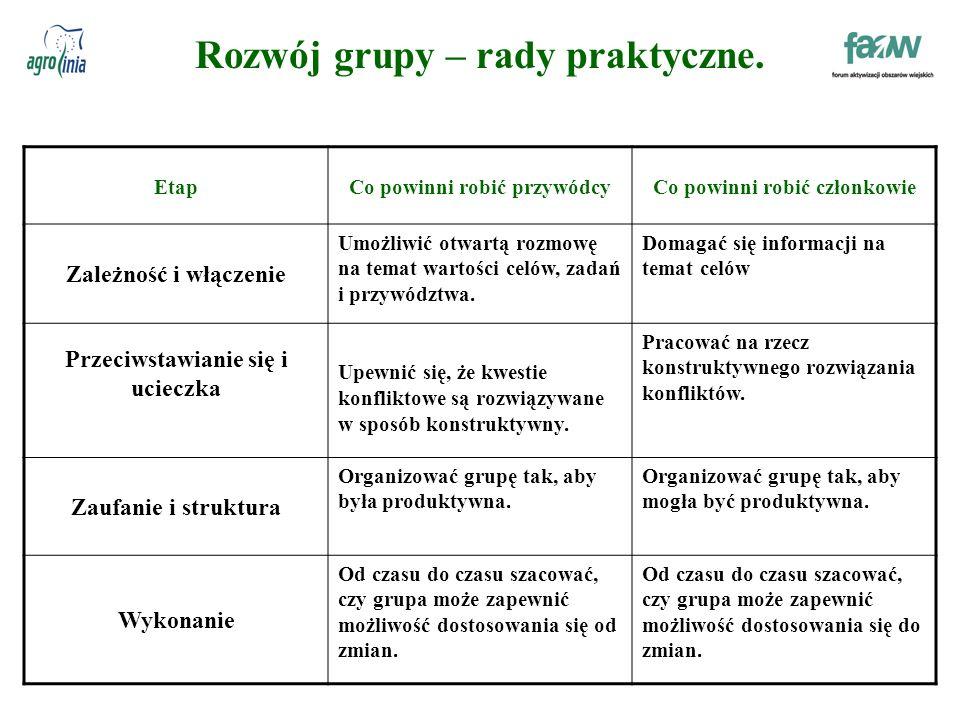 Rozwój grupy – rady praktyczne.