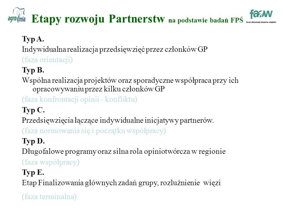Etapy rozwoju Partnerstw na podstawie badań FPŚ Typ A.