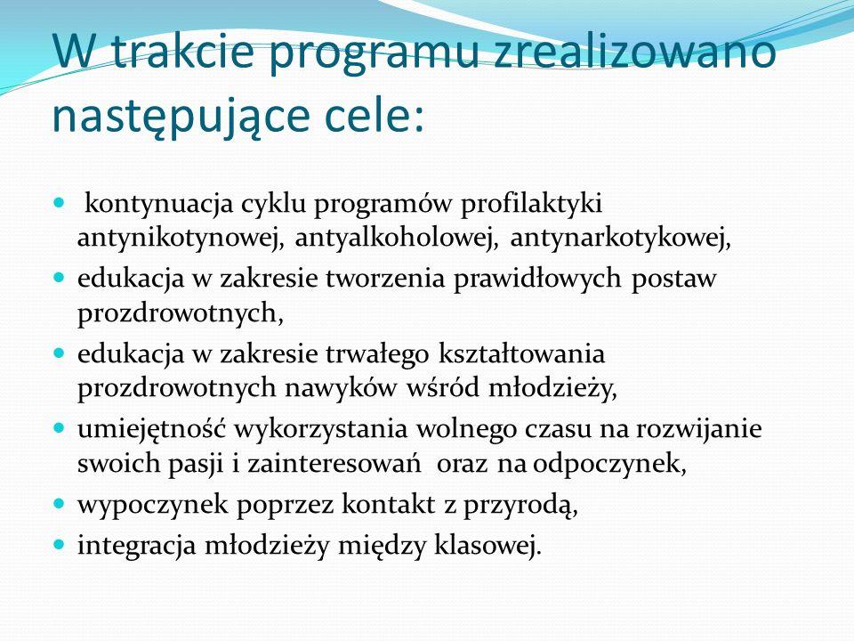 W trakcie programu zrealizowano następujące cele: kontynuacja cyklu programów profilaktyki antynikotynowej, antyalkoholowej, antynarkotykowej, edukacj