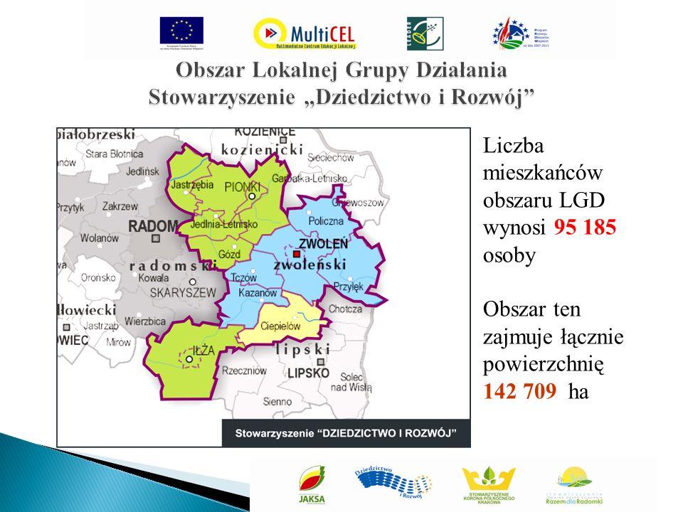 Liczba mieszkańców obszaru LGD wynosi 95 185 osoby Obszar ten zajmuje łącznie powierzchnię 142 709 ha
