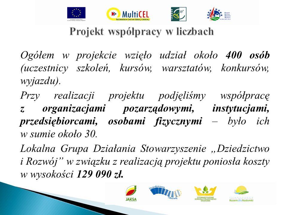 Ogółem w projekcie wzięło udział około 400 osób (uczestnicy szkoleń, kursów, warsztatów, konkursów, wyjazdu).