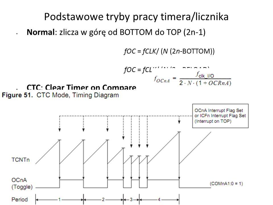 Podstawowe tryby pracy timera/licznika Normal: zlicza w górę od BOTTOM do TOP (2n-1) fOC = fCLK/ (N (2n-BOTTOM)) fOC = fCLK/ (N (2n-RELOAD) CTC: Clear