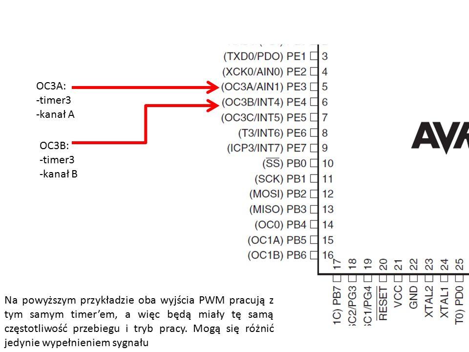 OC3A: -timer3 -kanał A OC3B: -timer3 -kanał B Na powyższym przykładzie oba wyjścia PWM pracują z tym samym timer'em, a więc będą miały tę samą częstot
