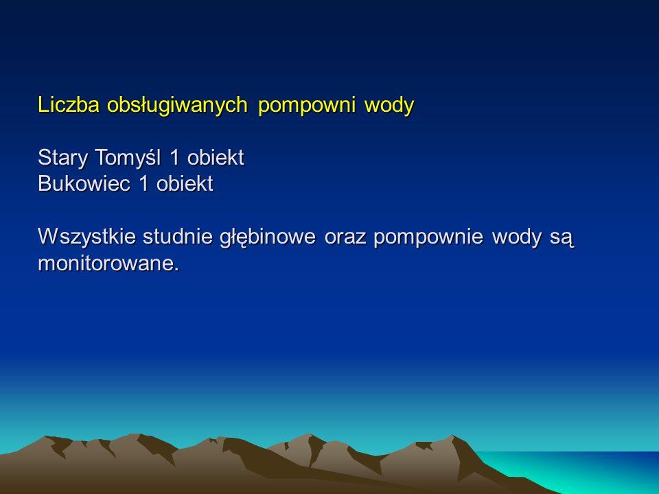 Liczba obsługiwanych pompowni wody Stary Tomyśl 1 obiekt Bukowiec 1 obiekt Wszystkie studnie głębinowe oraz pompownie wody są monitorowane.