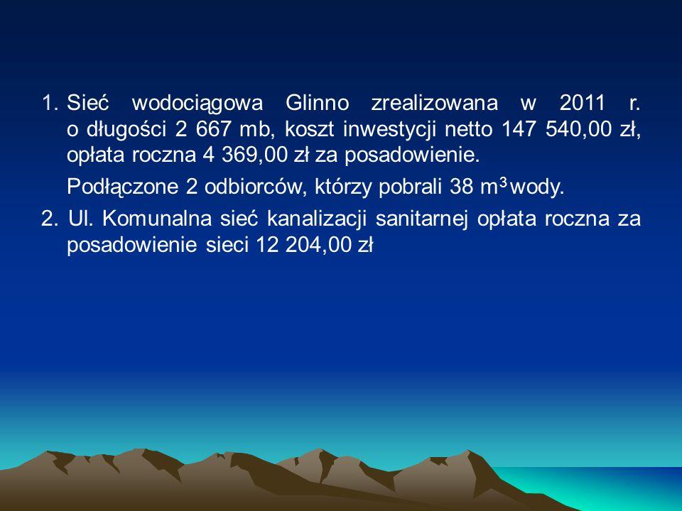 1.Sieć wodociągowa Glinno zrealizowana w 2011 r. o długości 2 667 mb, koszt inwestycji netto 147 540,00 zł, opłata roczna 4 369,00 zł za posadowienie.