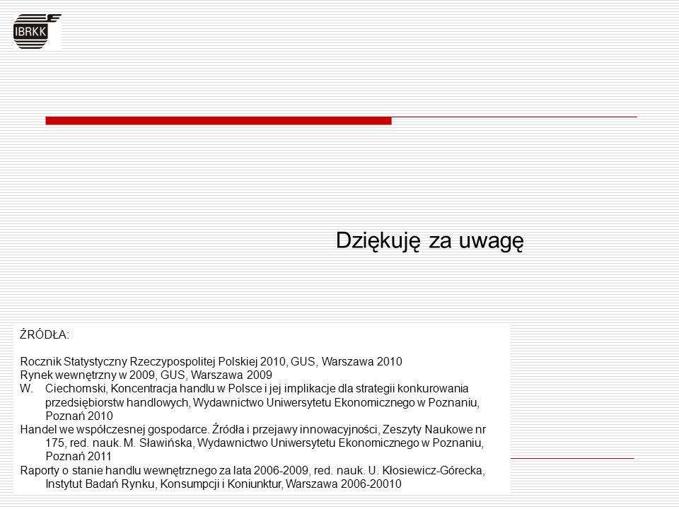 Dziękuję za uwagę ŹRÓDŁA: Rocznik Statystyczny Rzeczypospolitej Polskiej 2010, GUS, Warszawa 2010 Rynek wewnętrzny w 2009, GUS, Warszawa 2009 W.Ciecho