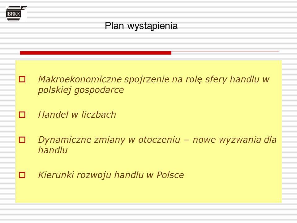 Makroekonomiczne spojrzenie na rolę sfery handlu w polskiej gospodarce  Handel w liczbach  Dynamiczne zmiany w otoczeniu = nowe wyzwania dla handlu  Kierunki rozwoju handlu w Polsce Plan wystąpienia